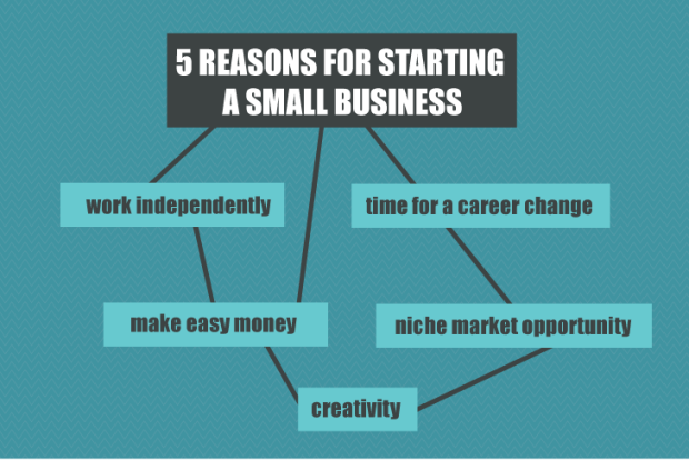5-reasons-for-starting-a-small-business
